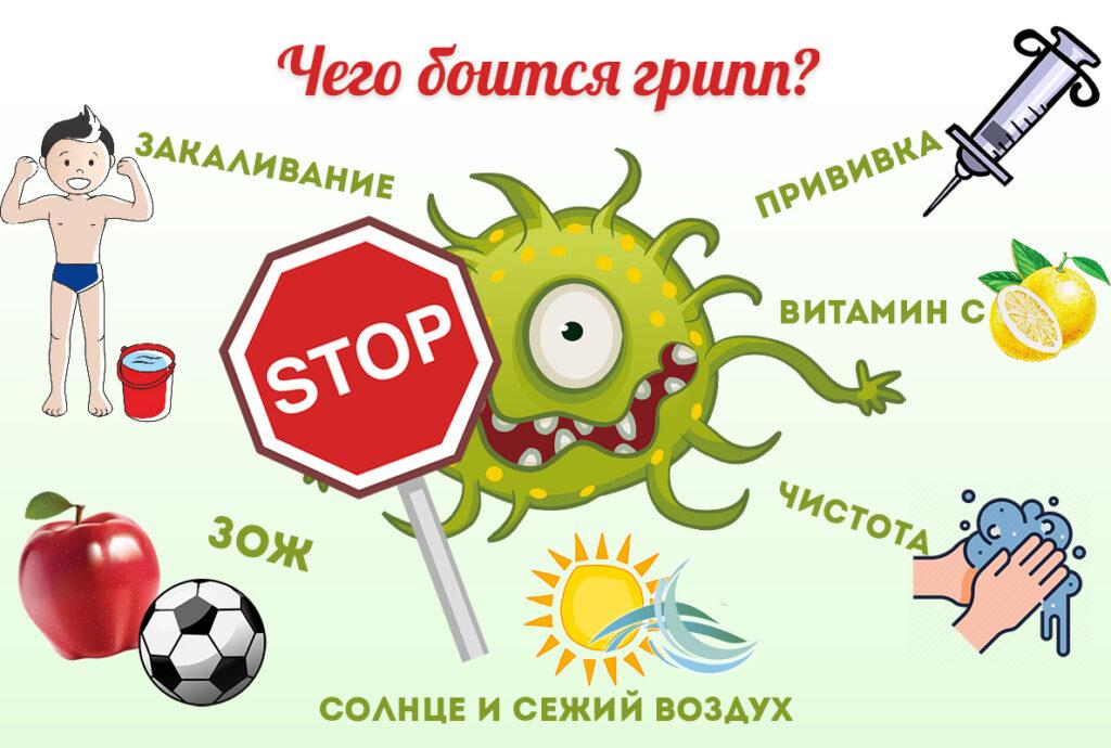 Акция «Формирование здорового образа жизни», «Профилактика гриппа и ОРВИ (Коронавируса)»